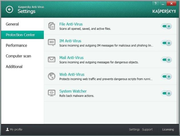 Kaspersky Anti-Virus 2014 podešavanje zaštite