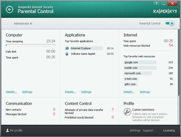 Kaspersky Internet Security 2014 roditeljska kontrola