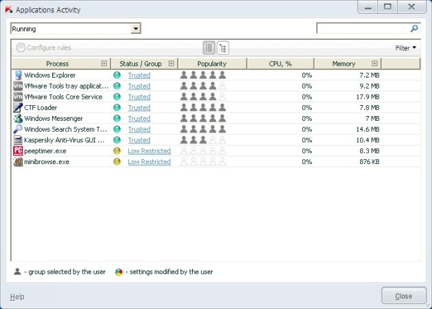 Kaspersky Pure 3.0 aktivnosti aplikacija